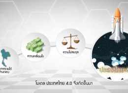 Mr. รอบรู้ (Season2) ตอนที่ 4:  Opportunity Thailand Seminar