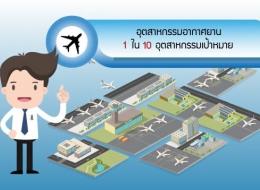 Mr. รอบรู้ (Season2) ตอนที่ 11:  New S-Curve อุตสาหกรรมการขนส่งและการบิน
