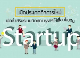 Mr. รอบรู้ (Season2) ตอนที่ 22: บีโอไอส่งเสริมศูนย์บ่มเพาะด้านนวัตกรรมเพื่อ Startup